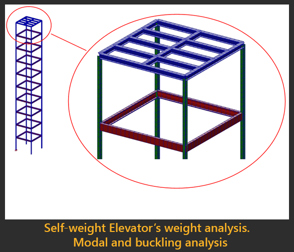 Self-weight Elevator's weight analysis.  Modal and buckling analysis